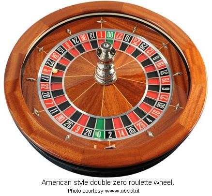 Wheel Sale on American Style Roulette Wheel With Double Zero  0 00