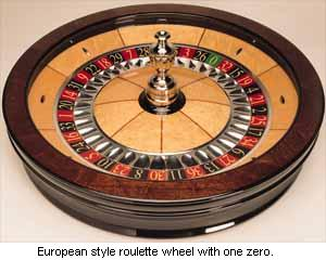 European style single zero roulette wheel.